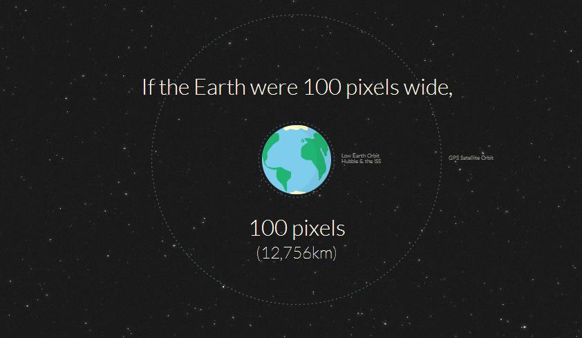 Jorden i 100 pixlar